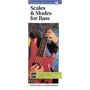 Scales & Modes for Bass (Alfred Handy Guide)
